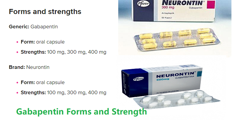gabapentin forms and strength